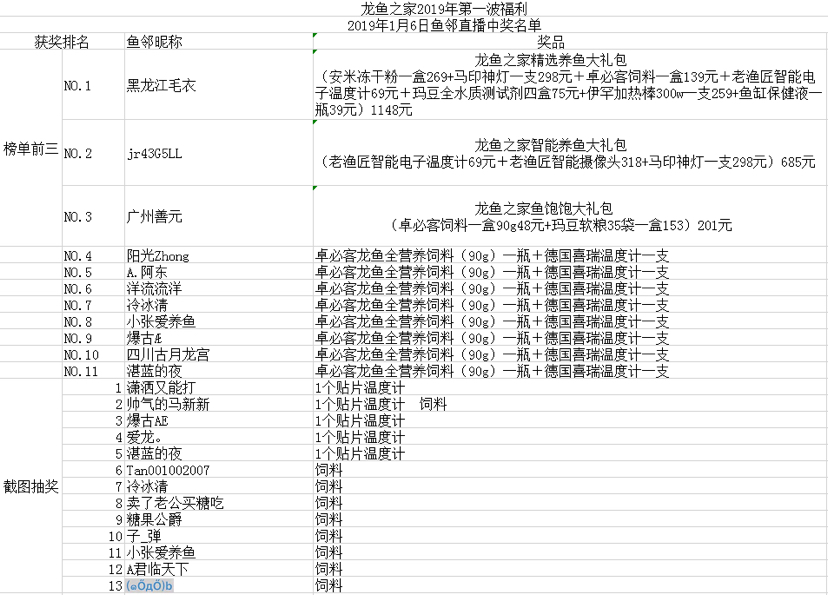 【西安鱼缸租摆】16号龙鱼之家直播中奖名单公布 西安观赏鱼信息 西安博特第1张